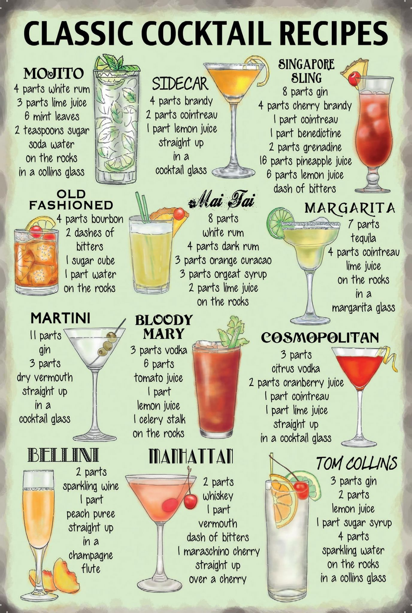 Cocktail Recipes Metal Wall Art
