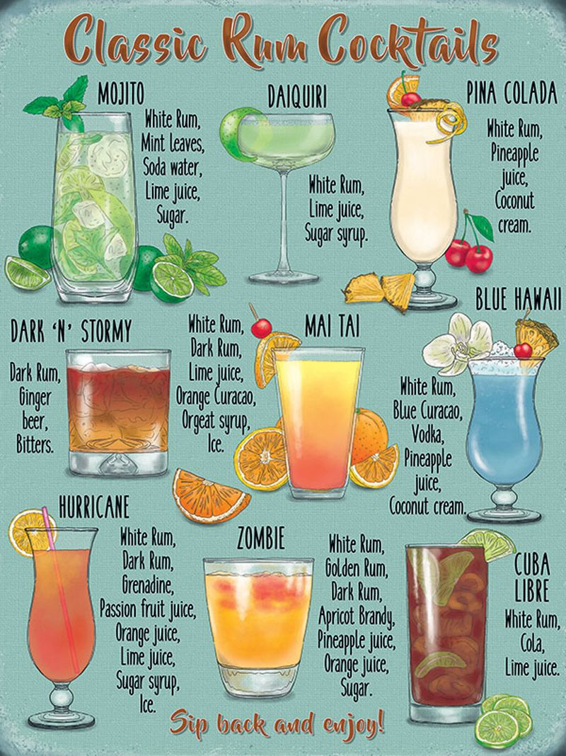 Classic Rum Cocktails Metal Wall Art
