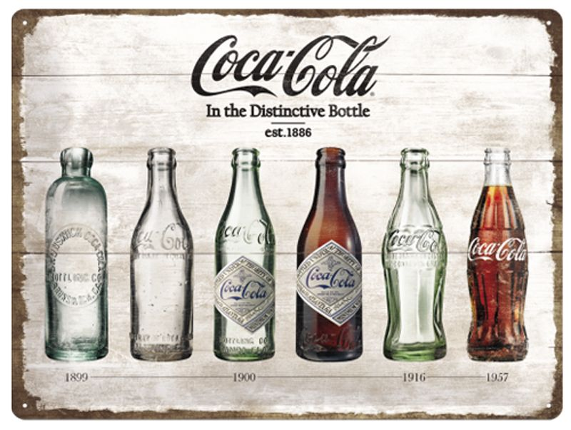 Coca Cola Bottle through the Years