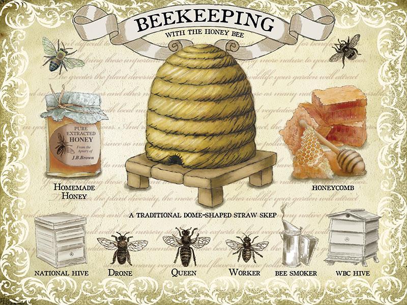 Beekeeping Metal Wall Art