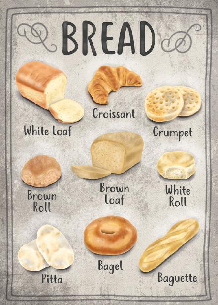 Types Of Bread Metal Wall Art