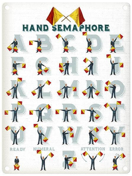 Hand Semaphore Signals Metal Wall Art